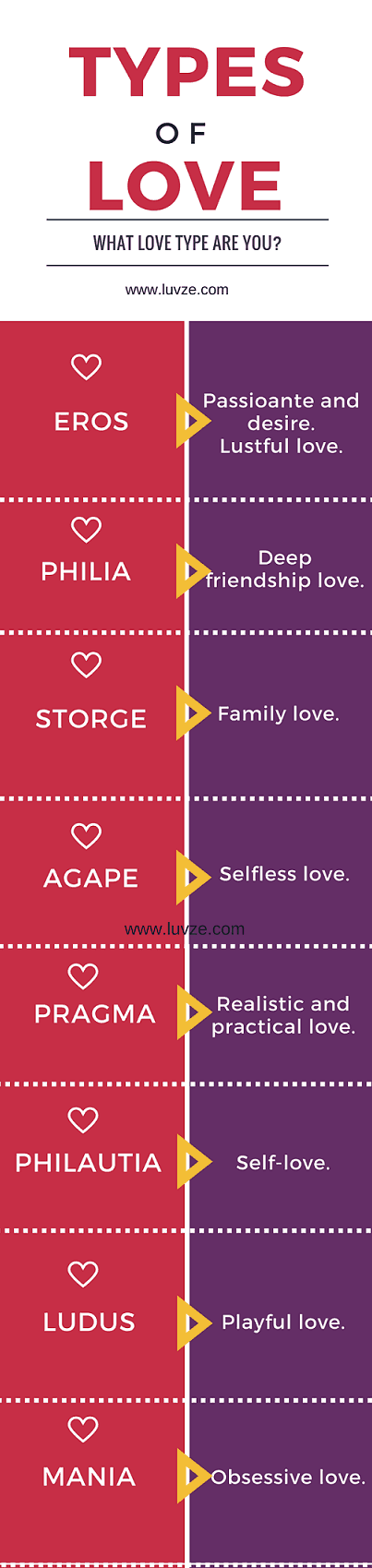 various forms of love in the An archive of our own, a project of the organization for transformative works.